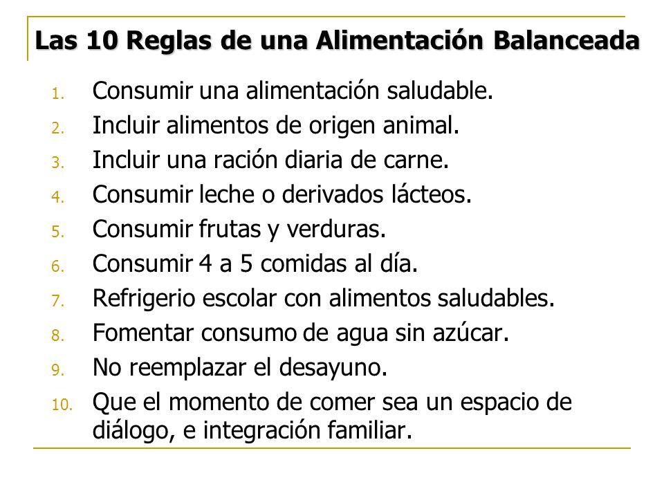 Las 10 Reglas de una Alimentación Balanceada 1. Consumir una alimentación saludable. 2. Incluir alimentos de origen animal. 3. Incluir una ración diar