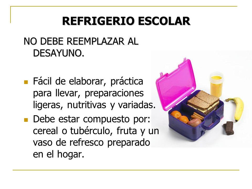 REFRIGERIO ESCOLAR NO DEBE REEMPLAZAR AL DESAYUNO.