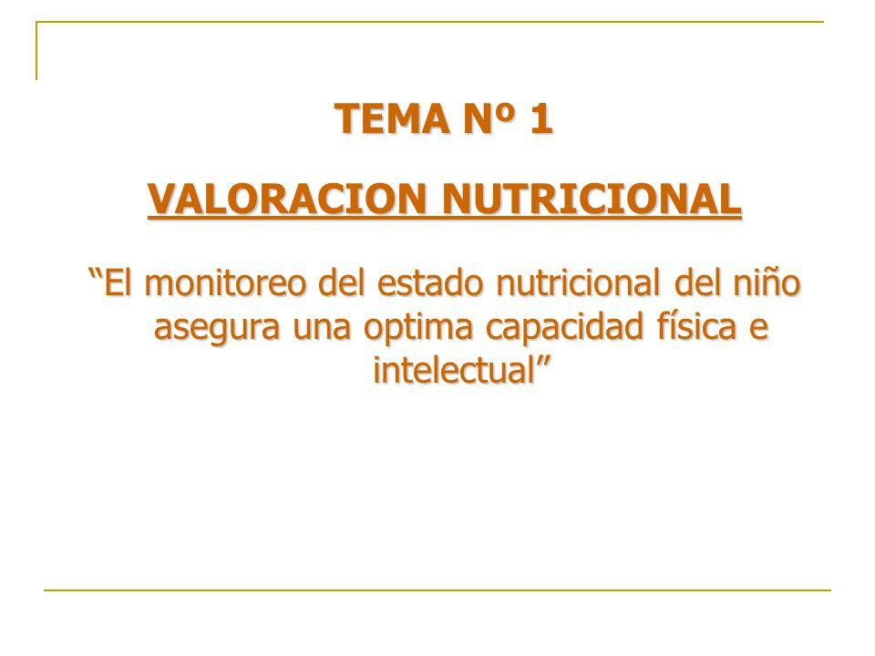 TEMA Nº 1 VALORACION NUTRICIONAL El monitoreo del estado nutricional del niño asegura una optima capacidad física e intelectual