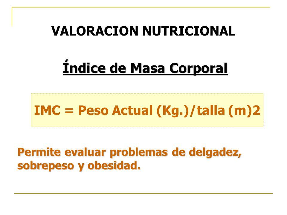 VALORACION NUTRICIONAL Índice de Masa Corporal IMC = Peso Actual (Kg.)/talla (m)2 Permite evaluar problemas de delgadez, sobrepeso y obesidad.