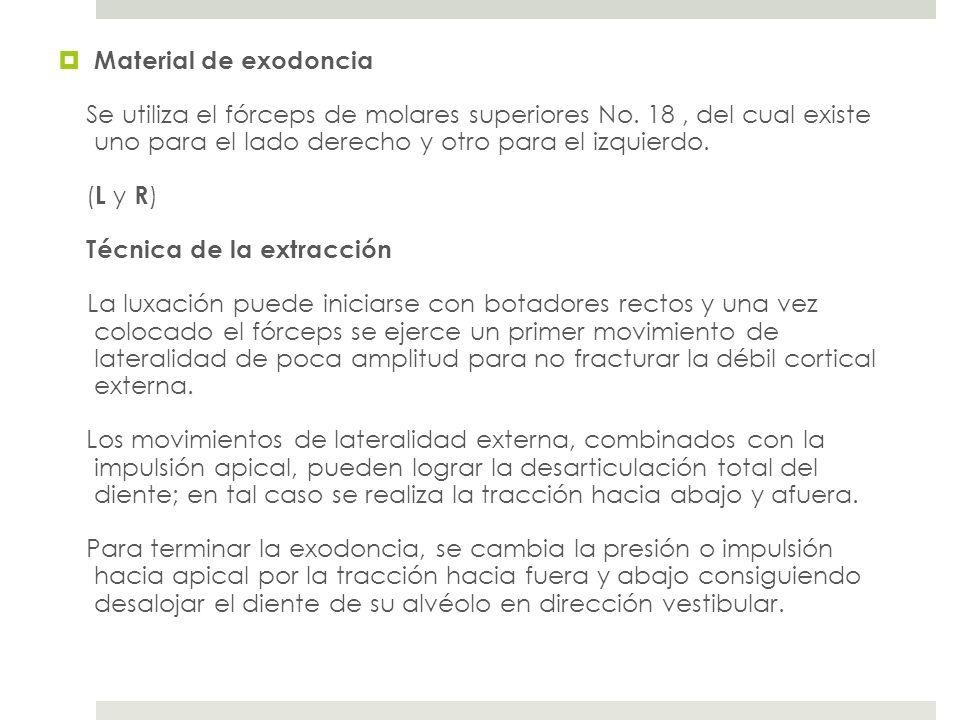 Material de exodoncia Se utiliza el fórceps de molares superiores No.