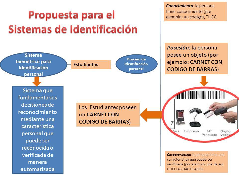 Sistemas Biometricos de Identificacion Sistema Biom Trico Para