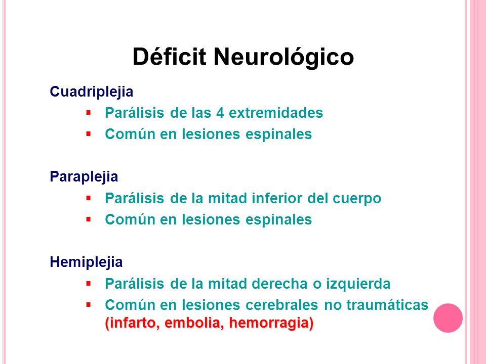 Déficit Neurológico Cuadriplejia Parálisis de las 4 extremidades Común en lesiones espinales Paraplejia Parálisis de la mitad inferior del cuerpo Común en lesiones espinales Hemiplejia Parálisis de la mitad derecha o izquierda (infarto, embolia, hemorragia) Común en lesiones cerebrales no traumáticas (infarto, embolia, hemorragia)