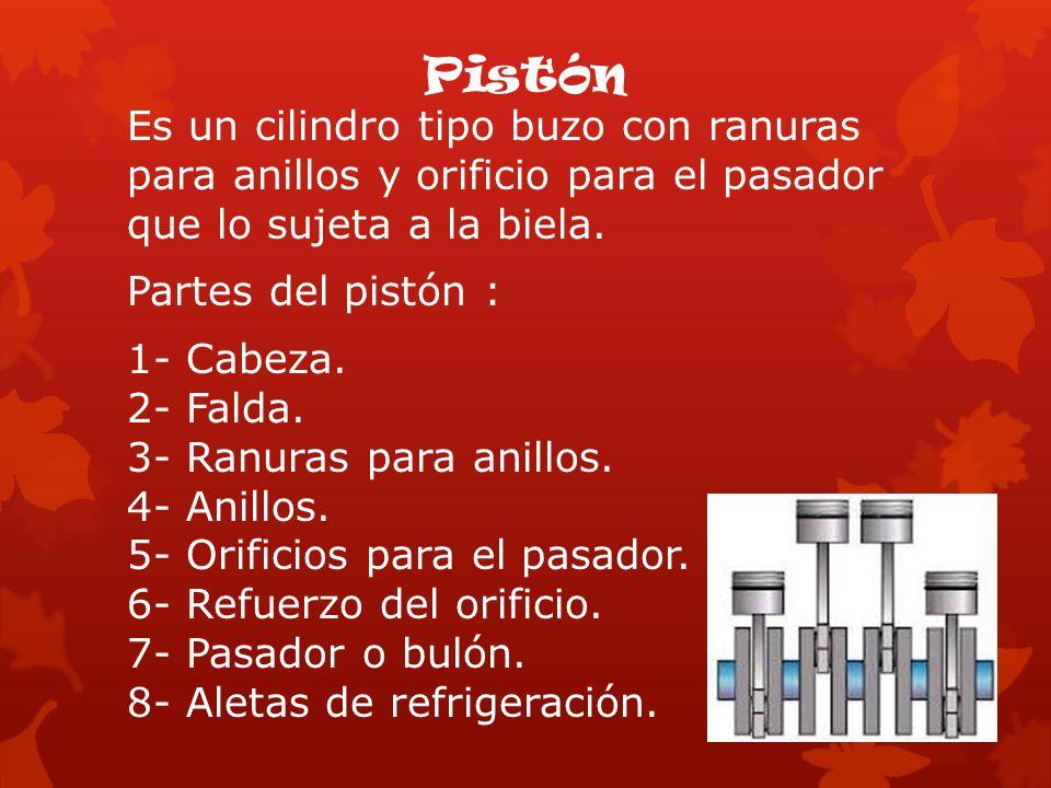 Pistón Es un cilindro tipo buzo con ranuras para anillos y orificio para el pasador que lo sujeta a la biela. Partes del pistón : 1- Cabeza. 2- Falda.