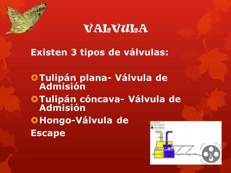 VALVULA Existen 3 tipos de válvulas: Tulipán plana- Válvula de Admisión Tulipán cóncava- Válvula de Admisión Hongo-Válvula de Escape