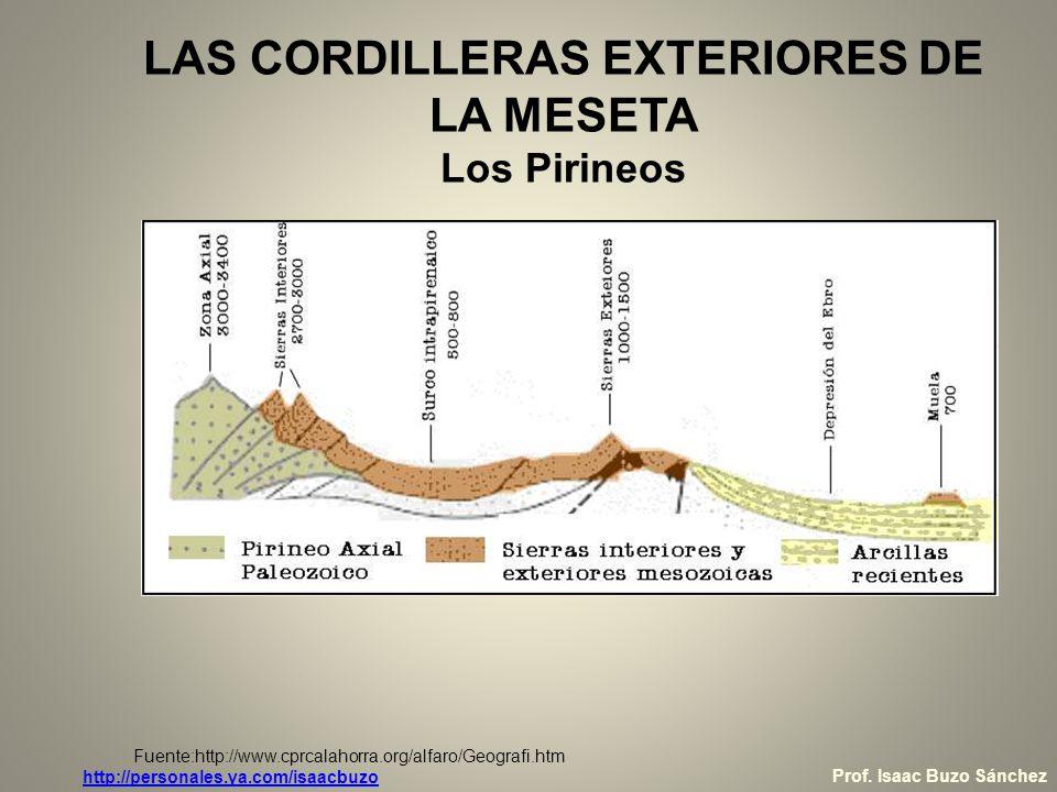 LAS CORDILLERAS EXTERIORES DE LA MESETA Cordillera Costero-Catalana -Es una transformación de la zona oriental de los Pirineos.