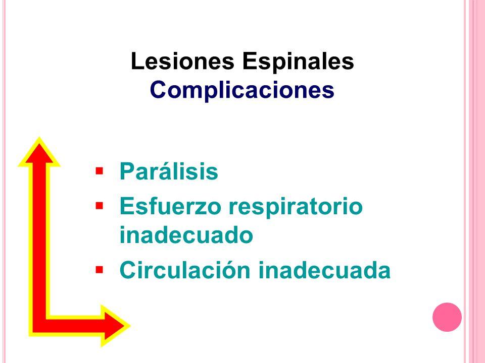 Parálisis Esfuerzo respiratorio inadecuado Circulación inadecuada Lesiones Espinales Complicaciones