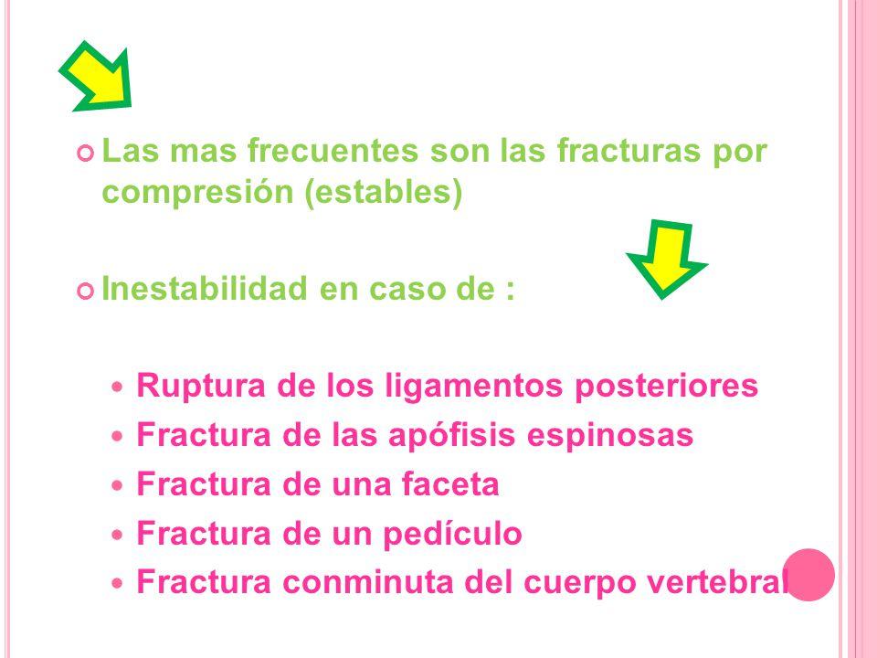 Las mas frecuentes son las fracturas por compresión (estables) Inestabilidad en caso de : Ruptura de los ligamentos posteriores Fractura de las apófis