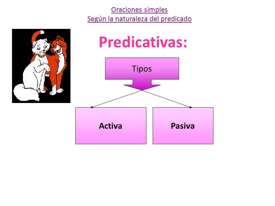 Predicativas: Oraciones simples Según la naturaleza del predicado Tipos ActivaPasiva