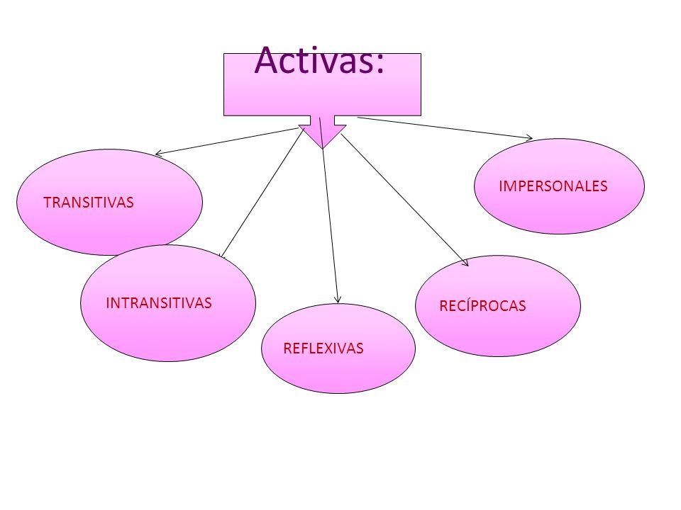 Activas: TRANSITIVAS REFLEXIVAS IMPERSONALES RECÍPROCAS INTRANSITIVAS