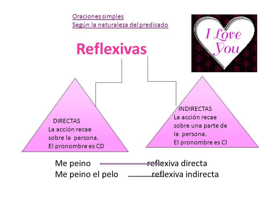 Reflexivas DIRECTAS La acción recae sobre la persona. El pronombre es CD INDIRECTAS La acción recae sobre una parte de la persona. El pronombre es CI