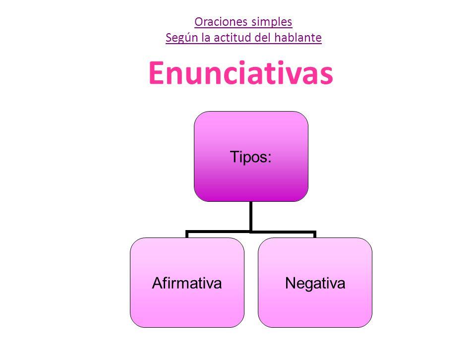 Enunciativas Tipos: AfirmativaNegativa Oraciones simples Según la actitud del hablante