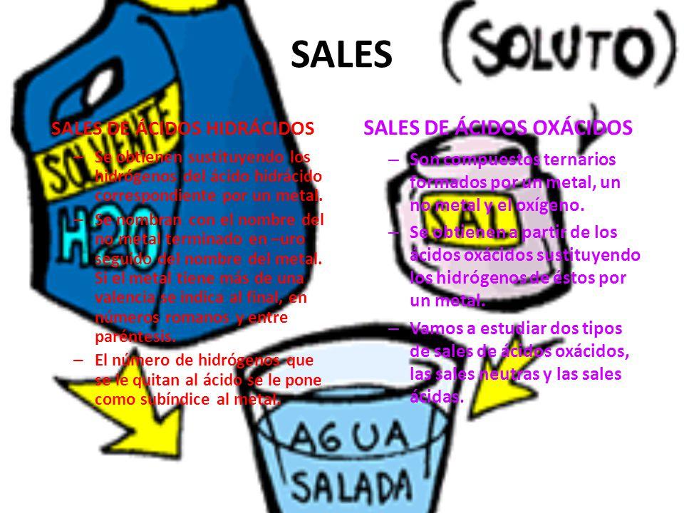 SALES SALES DE ÁCIDOS HIDRÁCIDOS – Se obtienen sustituyendo los hidrógenos del ácido hidrácido correspondiente por un metal. – Se nombran con el nombr