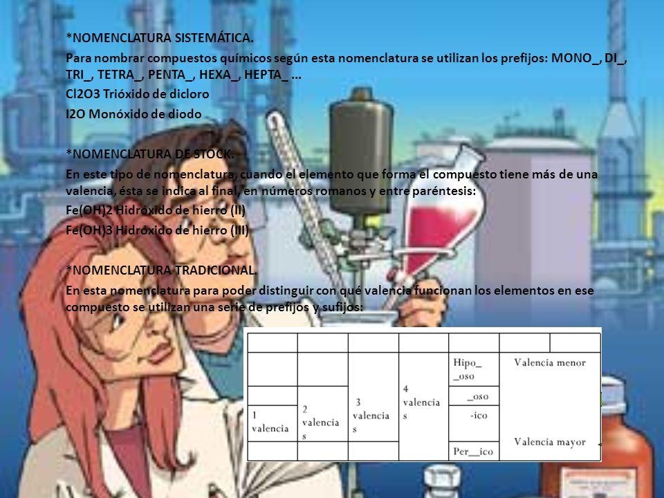 *NOMENCLATURA SISTEMÁTICA. Para nombrar compuestos químicos según esta nomenclatura se utilizan los prefijos: MONO_, DI_, TRI_, TETRA_, PENTA_, HEXA_,