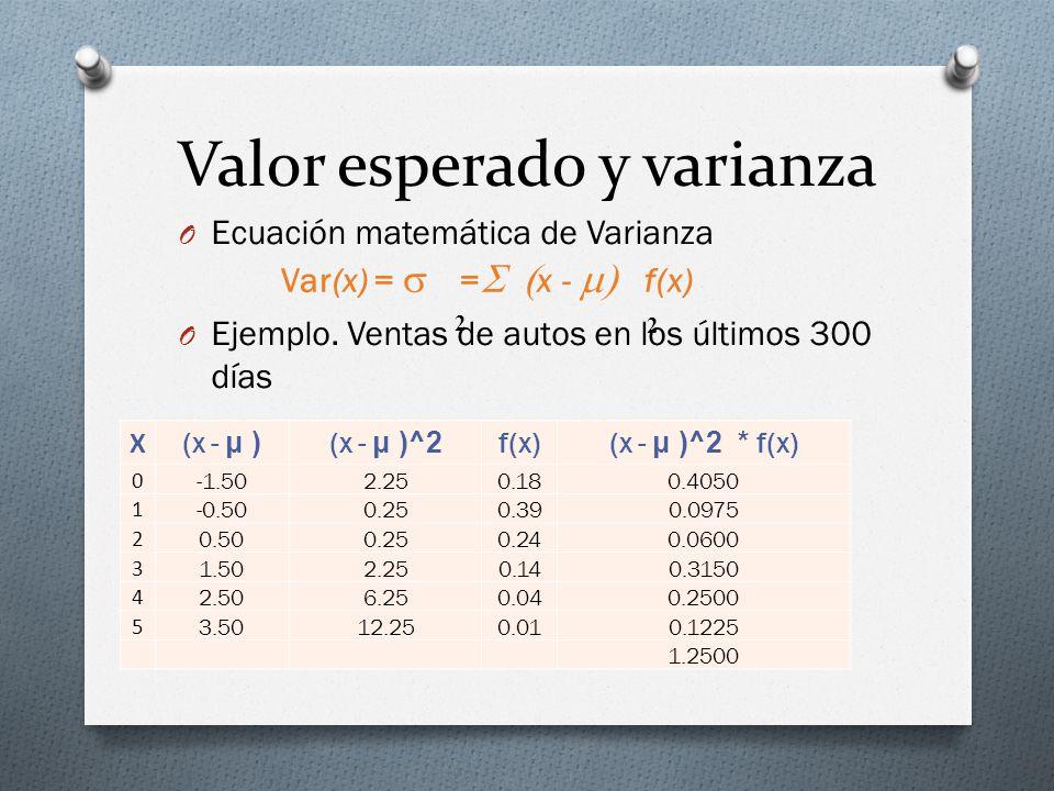 Valor esperado y varianza O Ecuación matemática de Varianza O Ejemplo. Ventas de autos en los últimos 300 días Var(x) = = x - f(x) 2 2 X (x - μ )(x -