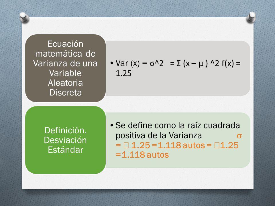 Var (x) = σ^2 = Σ (x – μ ) ^2 f(x) = 1.25 Ecuación matemática de Varianza de una Variable Aleatoria Discreta Se define como la raíz cuadrada positiva