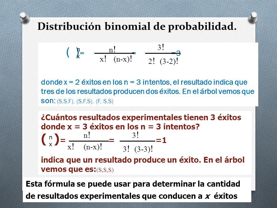 Distribución binomial de probabilidad. ( ) = = =3 donde x = 2 éxitos en los n = 3 intentos, el resultado indica que tres de los resultados producen do
