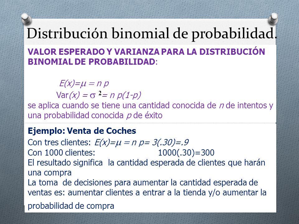 VALOR ESPERADO Y VARIANZA PARA LA DISTRIBUCIÓN BINOMIAL DE PROBABILIDAD: E(x)= n p Var(x) = = n p(1-p) se aplica cuando se tiene una cantidad conocida