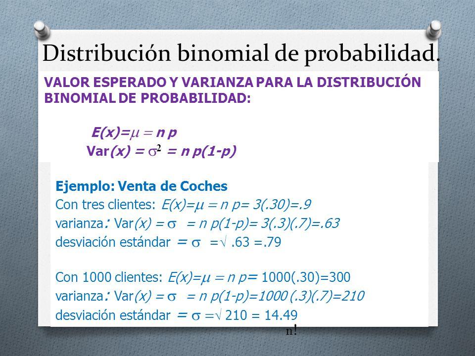 VALOR ESPERADO Y VARIANZA PARA LA DISTRIBUCIÓN BINOMIAL DE PROBABILIDAD: E(x)= n p Var(x) = = n p(1-p) Ejemplo: Venta de Coches Con tres clientes: E(x