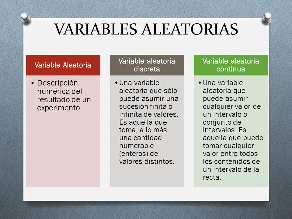 VARIABLES ALEATORIAS Variable Aleatoria Descripción numérica del resultado de un experimento Variable aleatoria discreta Una variable aleatoria que só