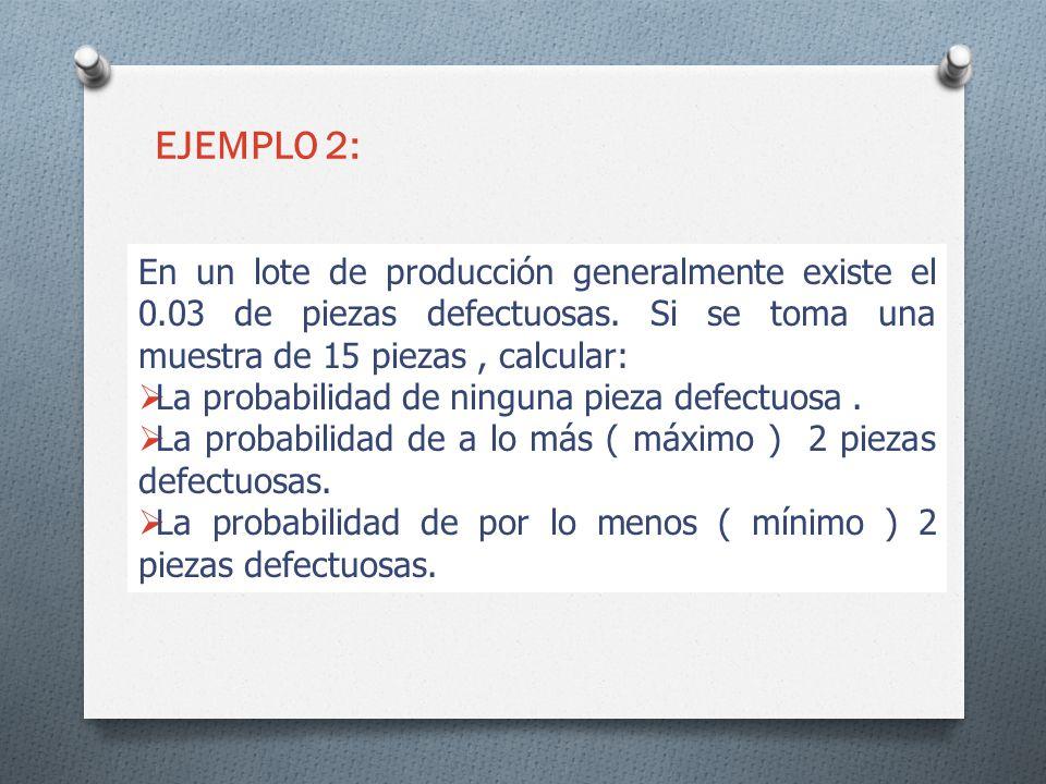 En un lote de producción generalmente existe el 0.03 de piezas defectuosas. Si se toma una muestra de 15 piezas, calcular: La probabilidad de ninguna
