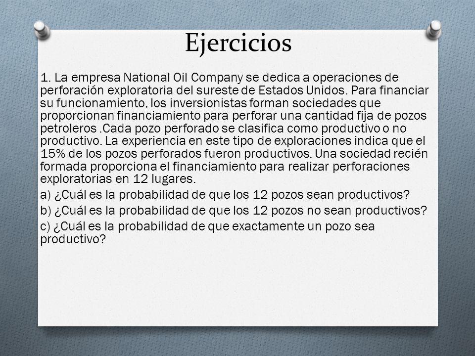 Ejercicios 1. La empresa National Oil Company se dedica a operaciones de perforación exploratoria del sureste de Estados Unidos. Para financiar su fun