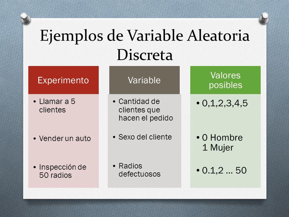 Ejemplos de Variable Aleatoria Discreta Experimento Llamar a 5 clientes Vender un auto Inspección de 50 radios Variable Cantidad de clientes que hacen