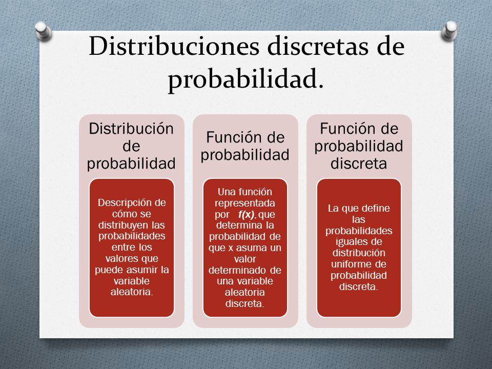 Distribuciones discretas de probabilidad. Distribución de probabilidad Descripción de cómo se distribuyen las probabilidades entre los valores que pue