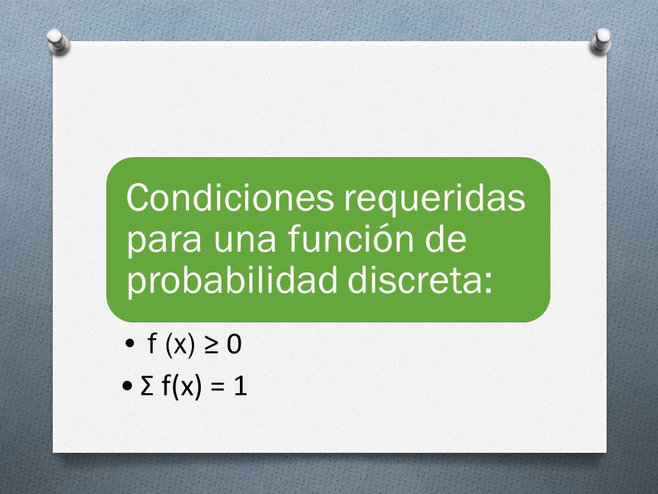 Condiciones requeridas para una función de probabilidad discreta: f (x) 0 Σ f(x) = 1