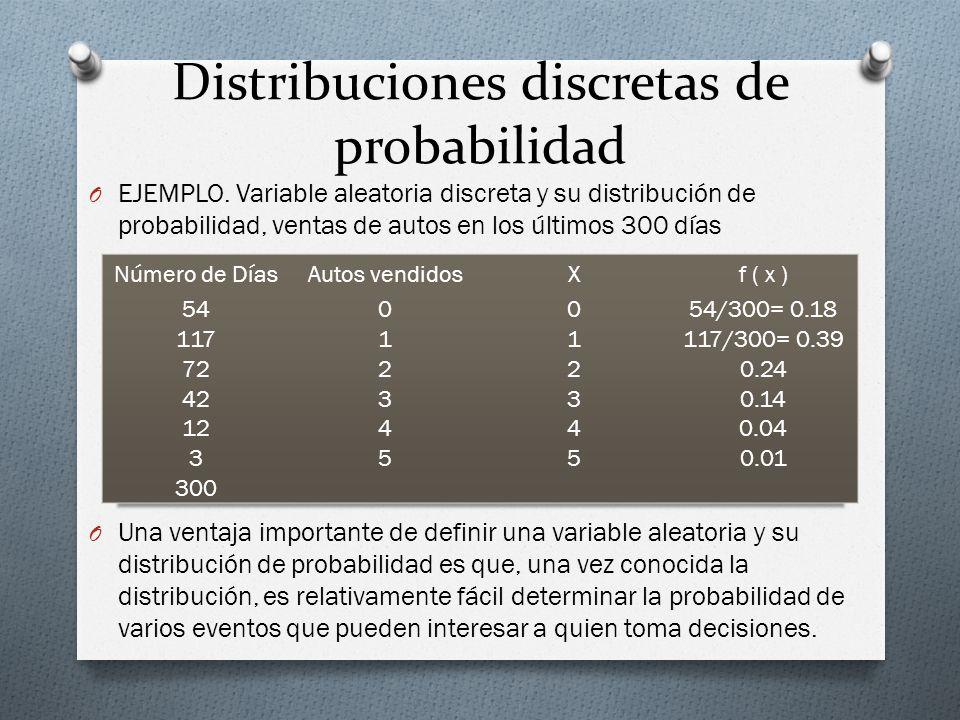 Distribuciones discretas de probabilidad O EJEMPLO. Variable aleatoria discreta y su distribución de probabilidad, ventas de autos en los últimos 300