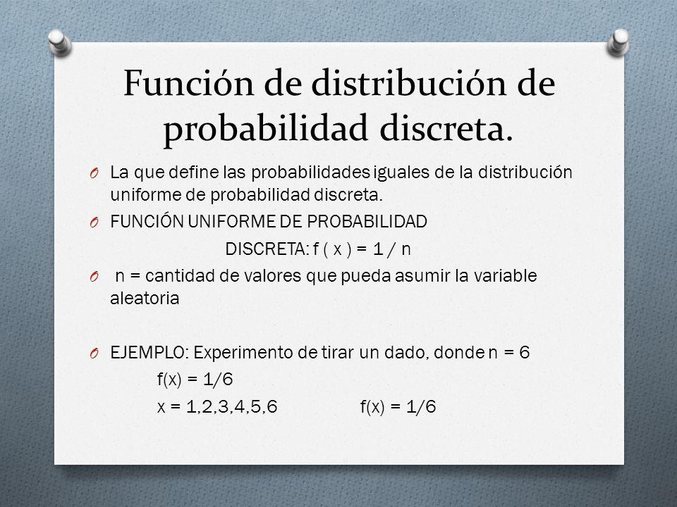 Función de distribución de probabilidad discreta. O La que define las probabilidades iguales de la distribución uniforme de probabilidad discreta. O F