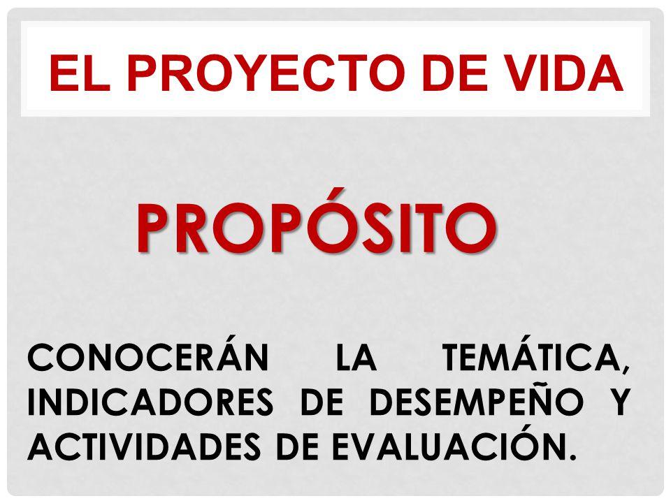 EL PROYECTO DE VIDA PROPÓSITO CONOCERÁN LA TEMÁTICA, INDICADORES DE DESEMPEÑO Y ACTIVIDADES DE EVALUACIÓN.