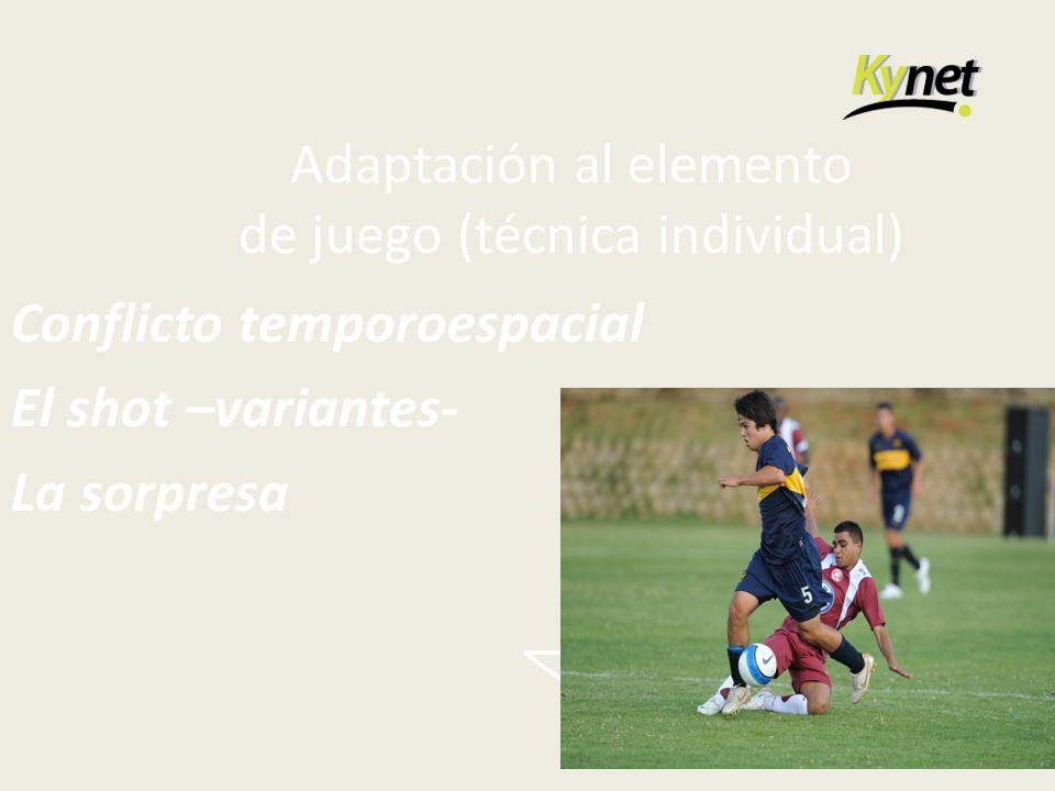 Adaptación al elemento de juego (técnica individual) Conflicto temporoespacial El shot –variantes- La sorpresa