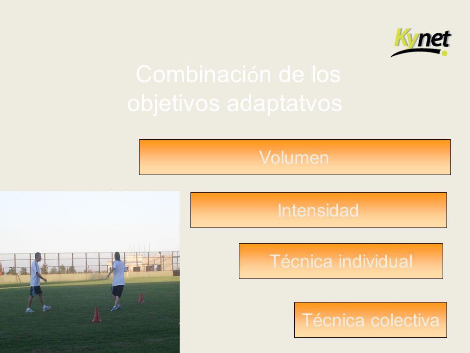 Combinaci ó n de los objetivos adaptatvos Volumen Intensidad Técnica individual Técnica colectiva
