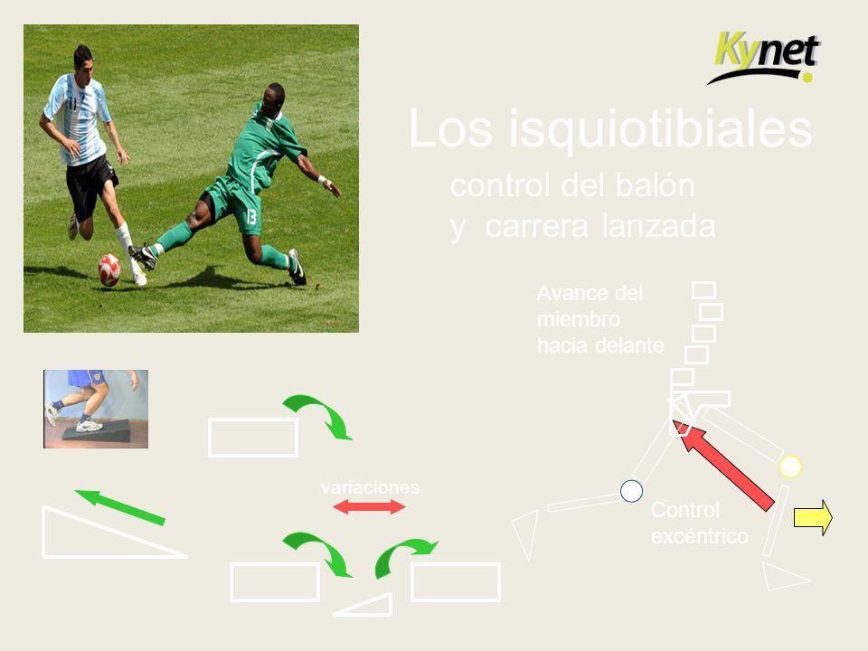 Avance del miembro hacia delante Control excéntrico variaciones Los isquiotibiales control del balón y carrera lanzada