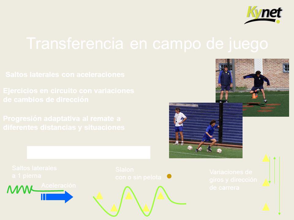 Transferencia en campo de juego Ejercicios en circuito con variaciones de cambios de dirección Saltos laterales con aceleraciones Progresión adaptativ