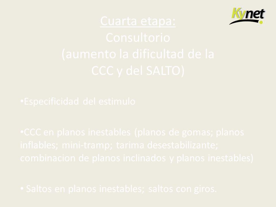 Cuarta etapa: Consultorio (aumento la dificultad de la CCC y del SALTO) Especificidad del estimulo CCC en planos inestables (planos de gomas; planos i