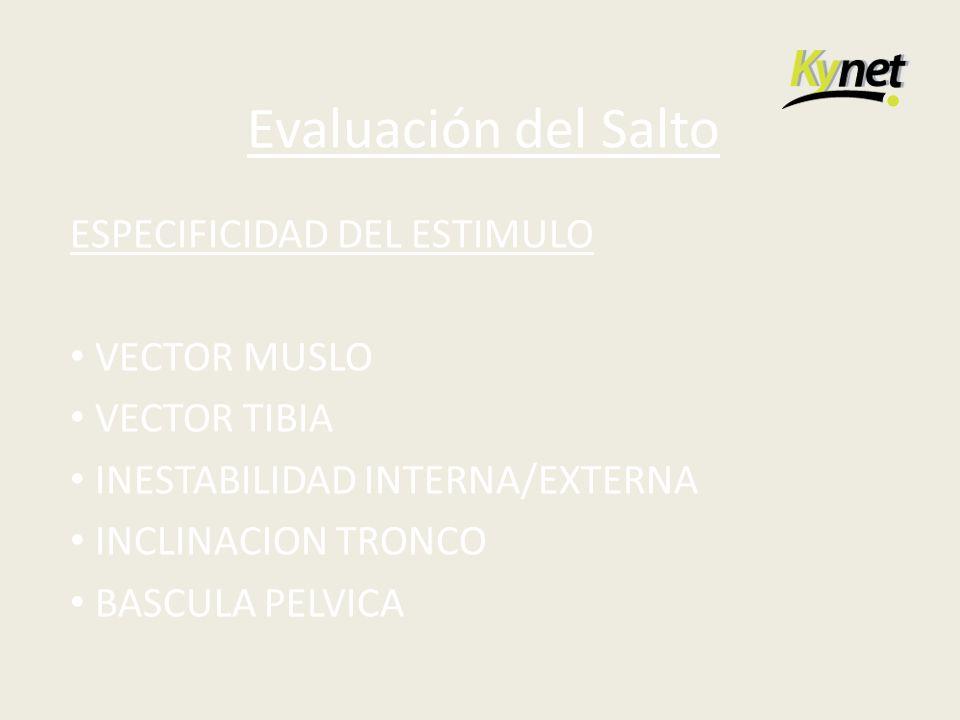 Evaluación del Salto ESPECIFICIDAD DEL ESTIMULO VECTOR MUSLO VECTOR TIBIA INESTABILIDAD INTERNA/EXTERNA INCLINACION TRONCO BASCULA PELVICA