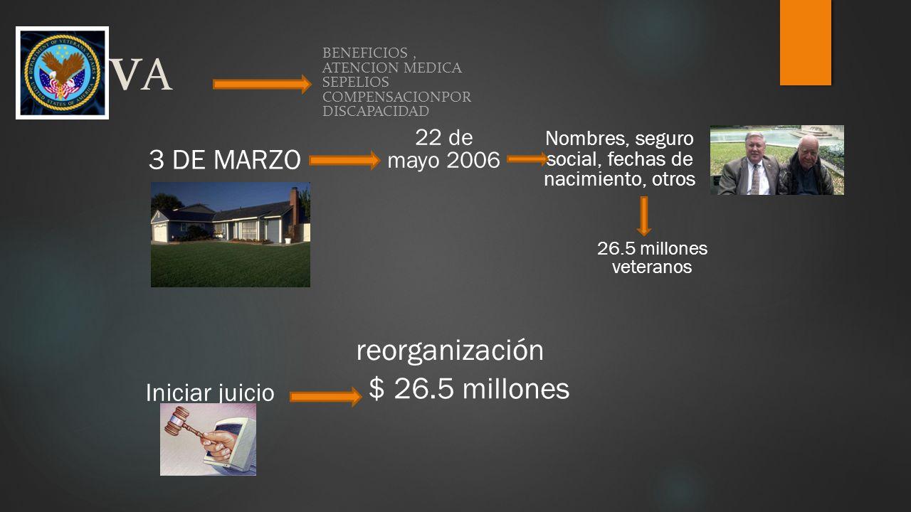 vAvA BENEFICIOS, ATENCION MEDICA SEPELIOS COMPENSACIONPOR DISCAPACIDAD 3 DE MARZO 22 de mayo 2006 26.5 millones veteranos Nombres, seguro social, fech