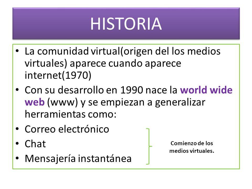 HISTORIA La comunidad virtual(origen del los medios virtuales) aparece cuando aparece internet(1970) Con su desarrollo en 1990 nace la world wide web