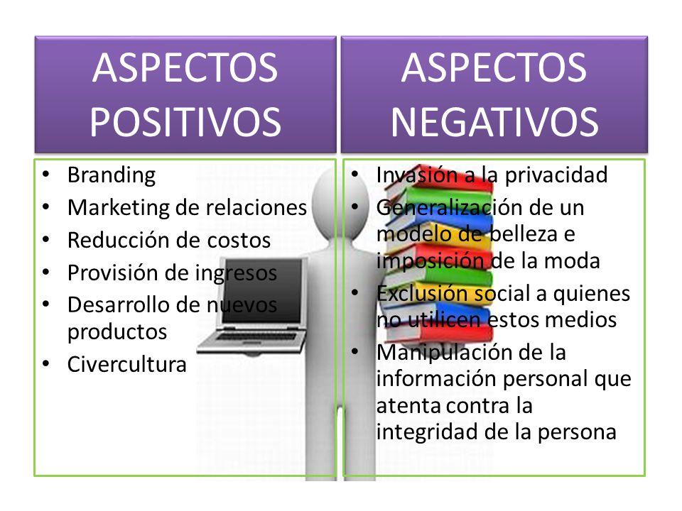 Branding Marketing de relaciones Reducción de costos Provisión de ingresos Desarrollo de nuevos productos Civercultura Invasión a la privacidad Genera