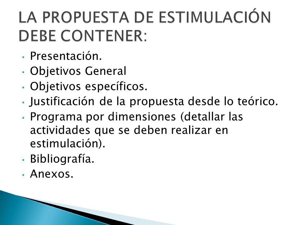 Presentación. Objetivos General Objetivos específicos. Justificación de la propuesta desde lo teórico. Programa por dimensiones (detallar las activida