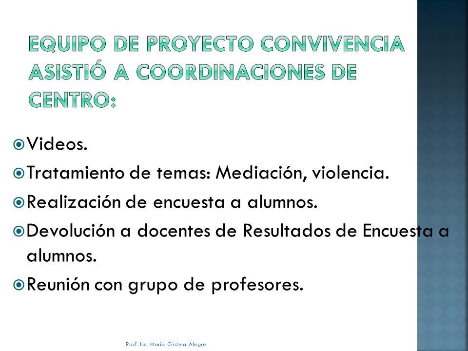 Videos.Tratamiento de temas: Mediación, violencia.