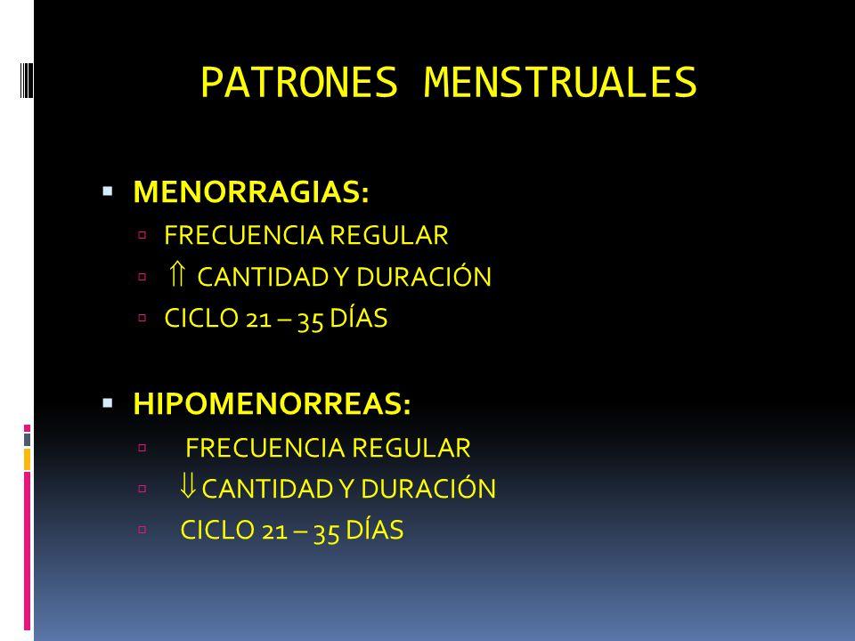 PATRONES MENSTRUALES MENORRAGIAS: FRECUENCIA REGULAR CANTIDAD Y DURACIÓN CICLO 21 – 35 DÍAS HIPOMENORREAS: FRECUENCIA REGULAR CANTIDAD Y DURACIÓN CICLO 21 – 35 DÍAS