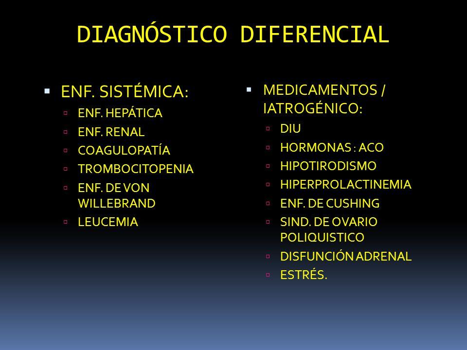 DIAGNÓSTICO DIFERENCIAL ENF. SISTÉMICA: ENF. HEPÁTICA ENF. RENAL COAGULOPATÍA TROMBOCITOPENIA ENF. DE VON WILLEBRAND LEUCEMIA MEDICAMENTOS / IATROGÉNI