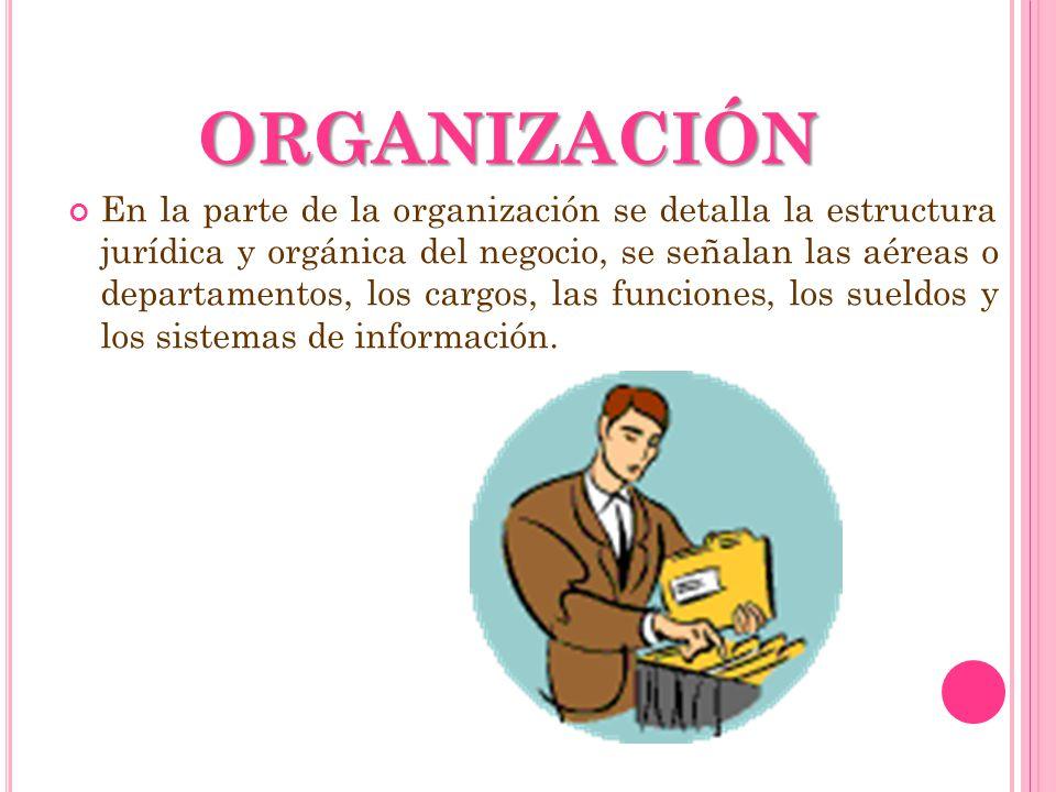 ORGANIZACIÓN En la parte de la organización se detalla la estructura jurídica y orgánica del negocio, se señalan las aéreas o departamentos, los cargo