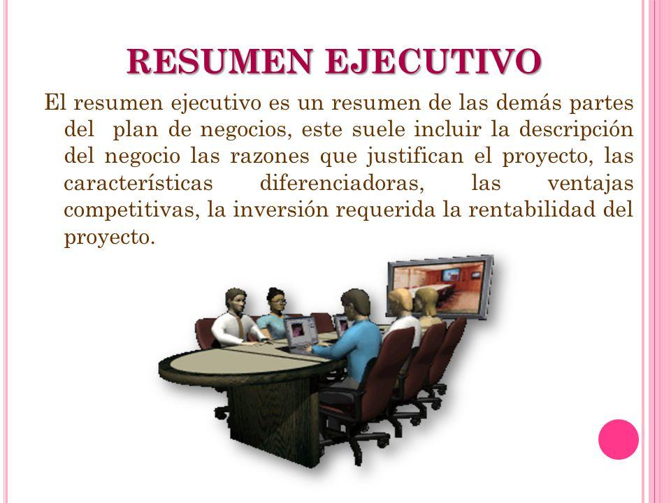 RESUMEN EJECUTIVO El resumen ejecutivo es un resumen de las demás partes del plan de negocios, este suele incluir la descripción del negocio las razon