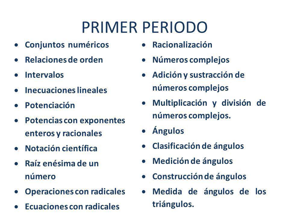 PRIMER PERIODO Conjuntos numéricos Relaciones de orden Intervalos Inecuaciones lineales Potenciación Potencias con exponentes enteros y racionales Not