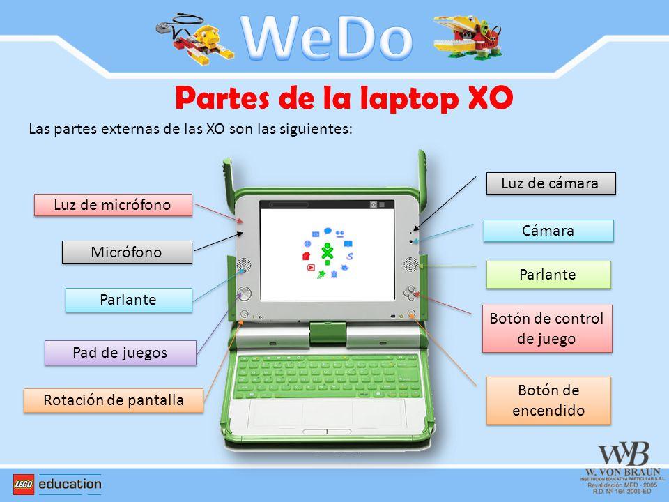Partes de la laptop XO Las partes externas de las XO son las siguientes: Botón de encendido Botón de control de juego Parlante Cámara Rotación de pant