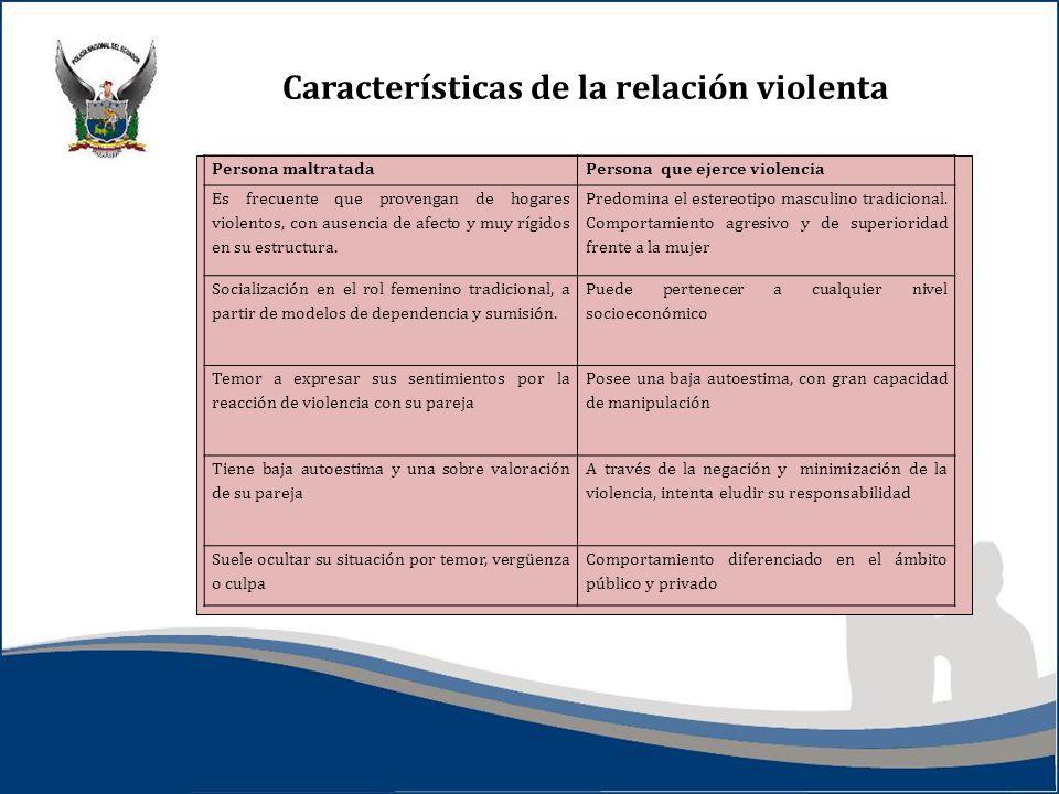 Características de la relación violenta Persona maltratadaPersona que ejerce violencia Es frecuente que provengan de hogares violentos, con ausencia d